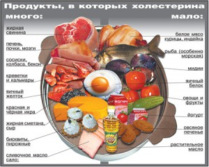 Анализатор мочевой кислоты и холестерина в крови
