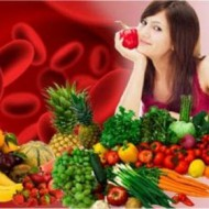 Питание по группе крови 3 положительная таблица и список продуктов для женщин, на которых можно похудеть